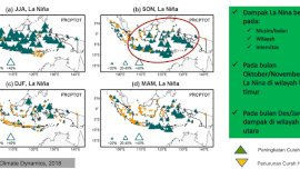 Manfaatkan Air Hujan di Tengah Menguatnya Fenomena La Nina